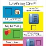 LearningChartBlank