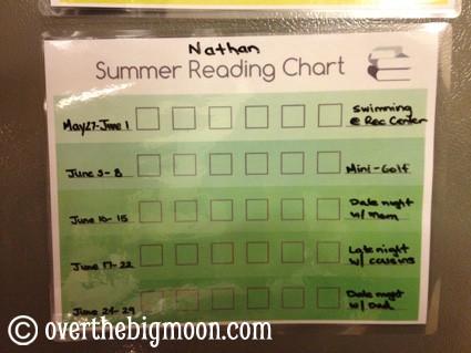chart Summer Reading Chart