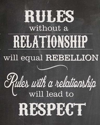 rules chalkboard