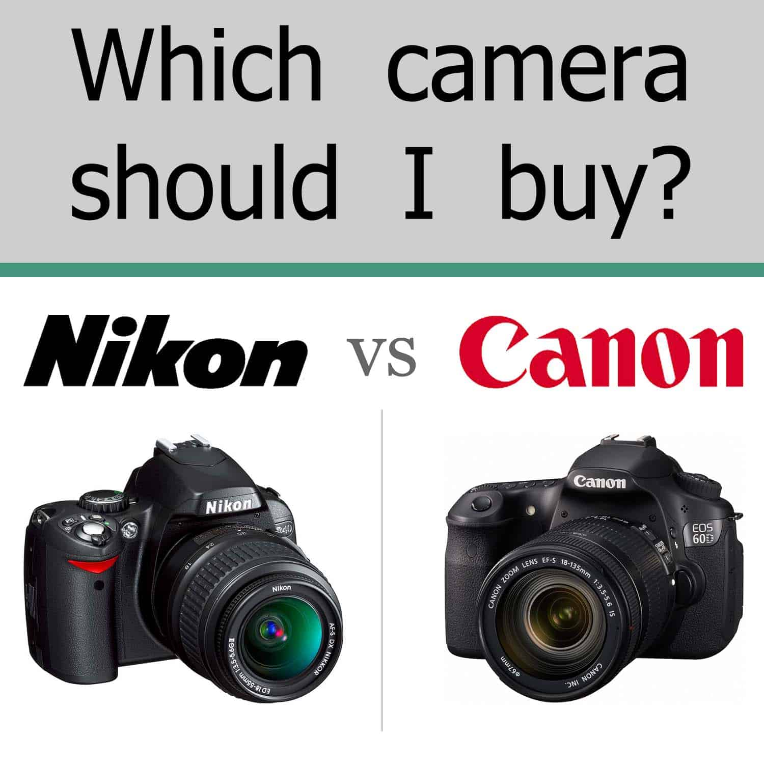 Which camera company is the best