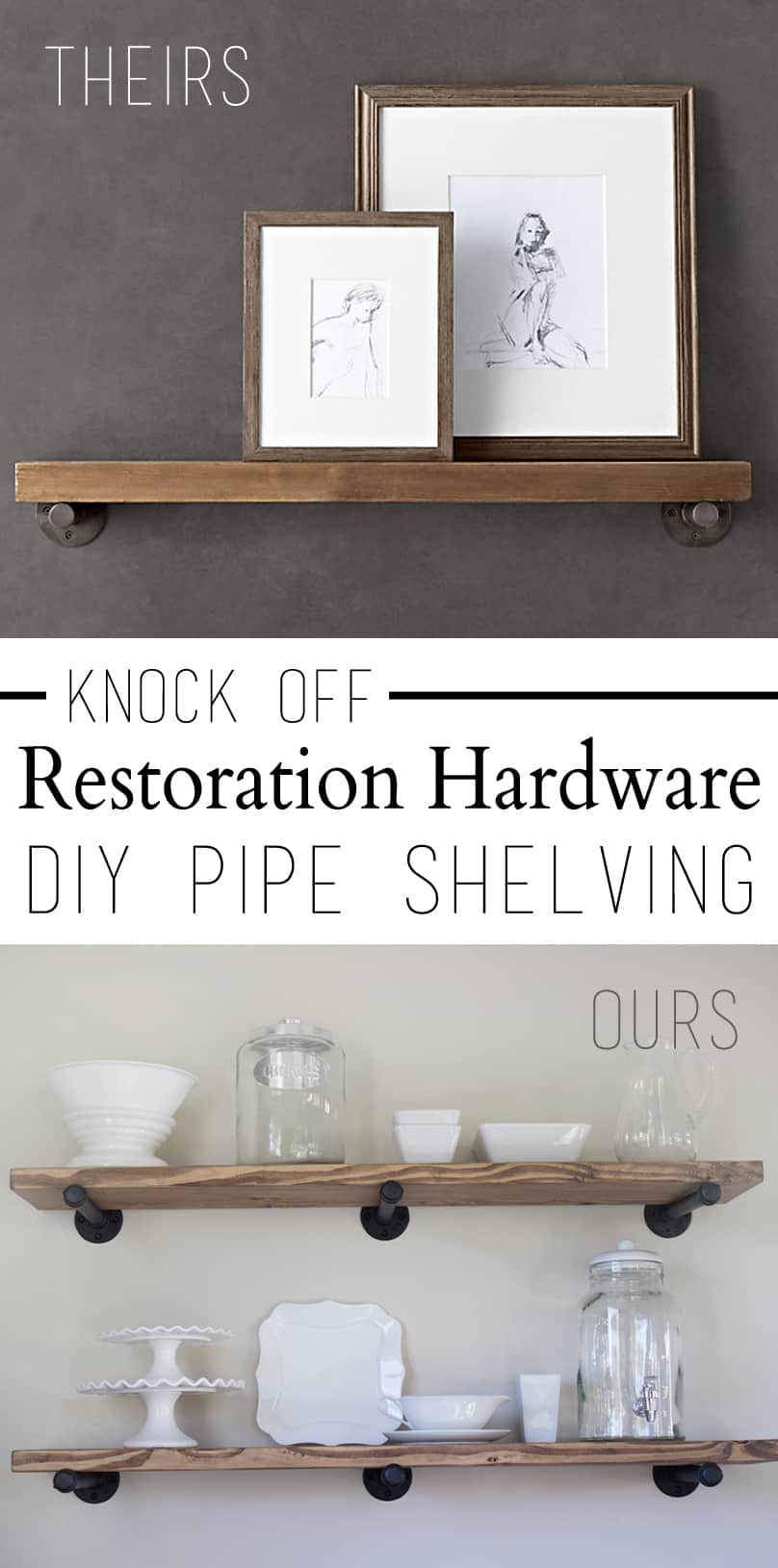 Diy Pipe Shelving