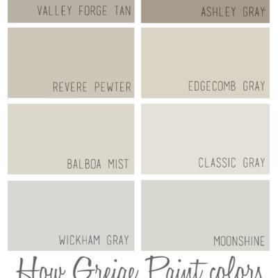 The Perfect Wall Color + How Greige Colors Compare to Each Other