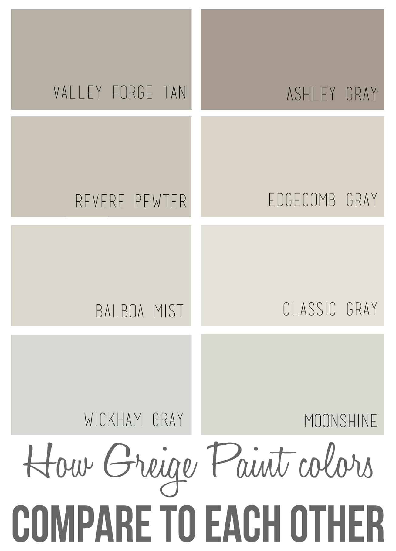 How greige colors compare to each other for Exterior house paint comparison chart